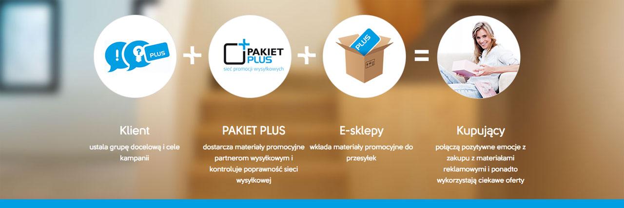 pakiet_jak